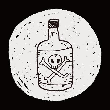 bane: poison doodle