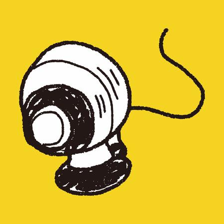 cctv doodle Ilustração