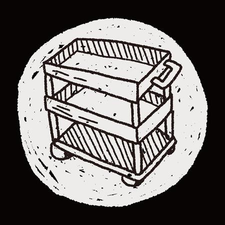 trolley: tool trolley doodle