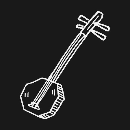 lute: Banjo doodle