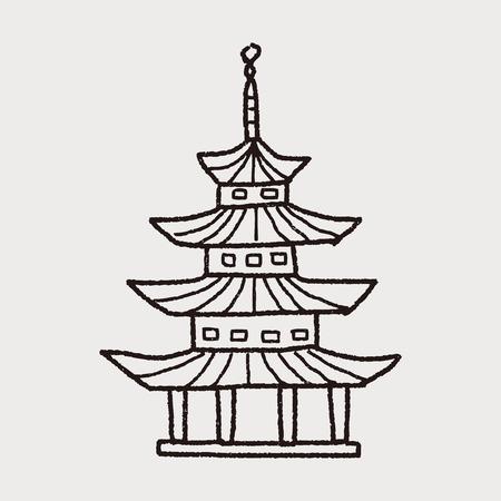 Doodle de casa china