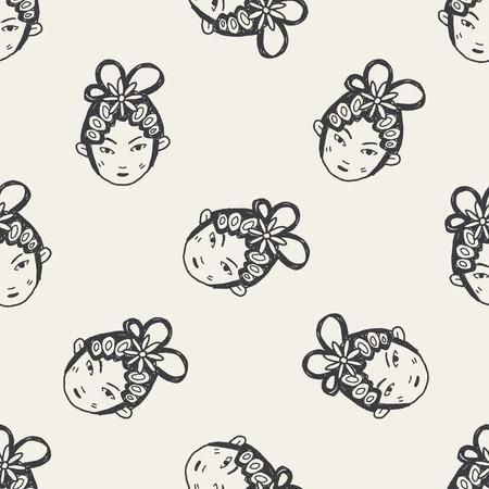 beijing: Chinese Beijing opera doodle seamless pattern background