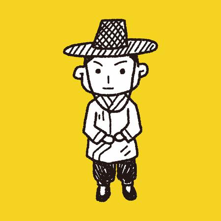 Korea man doodle Vector