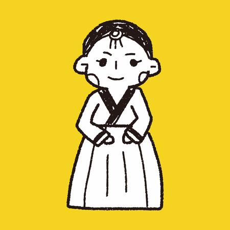 Korea woman doodle Vector