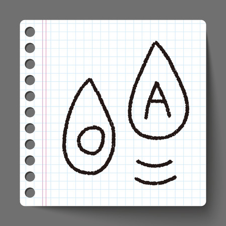blood type: blood type doodle drawing Illustration
