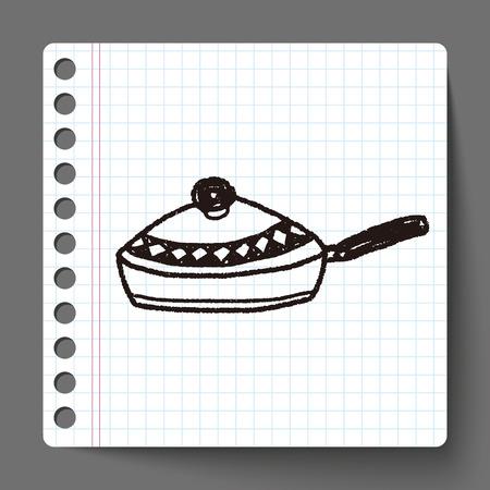 frying: Doodle Frying pan