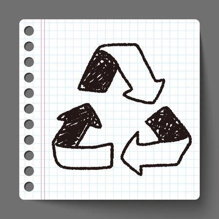 reciclar: Concepto de protecci�n del medio ambiente; Haciendo reciclar para proteger nuestro medio ambiente; basura reciclada; garabato