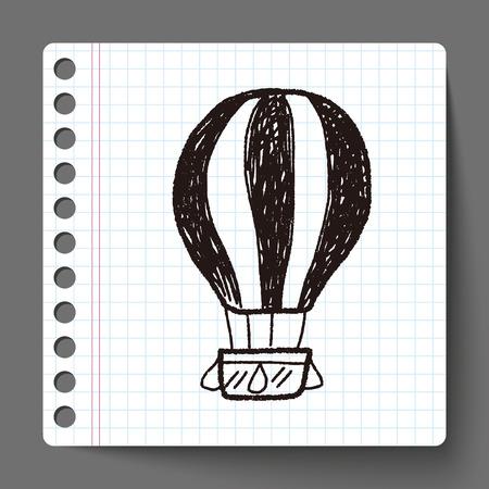 luftschiff: Airship doodle Illustration