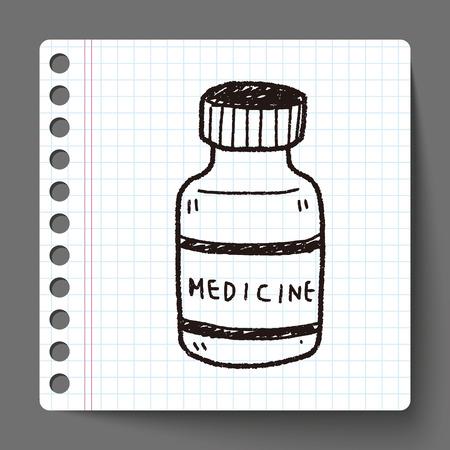 medicine bottle: medicine bottle doodle drawing