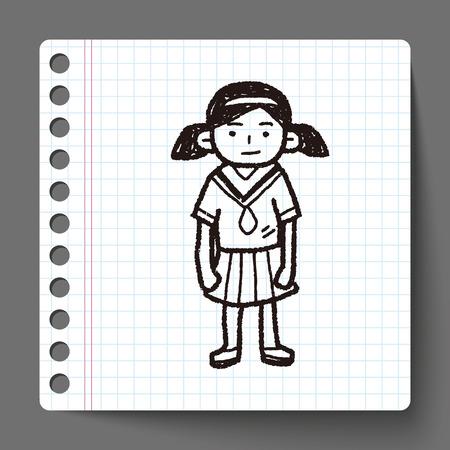 gril: gril doodle