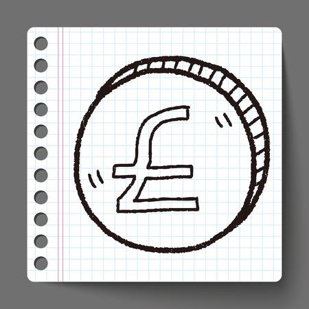 gbp: doodle GBP money coin