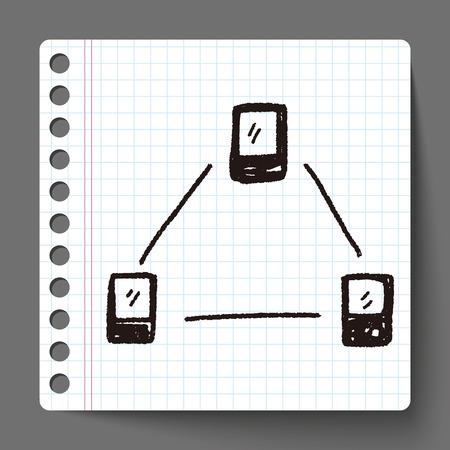 keywords link: phone link doodle