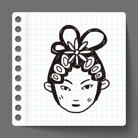 beijing: Chinese Beijing opera doodle