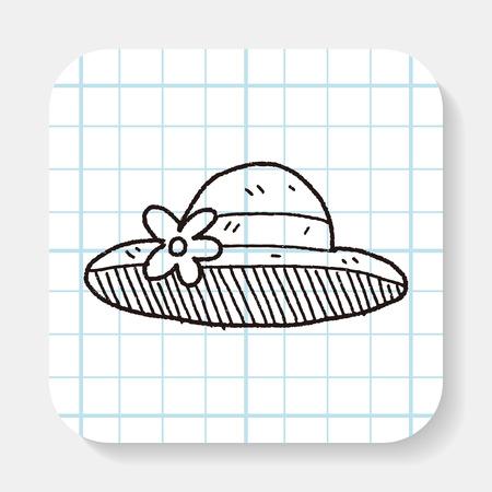 sombrero de paja: