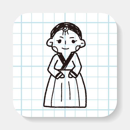 korea: Korea woman doodle