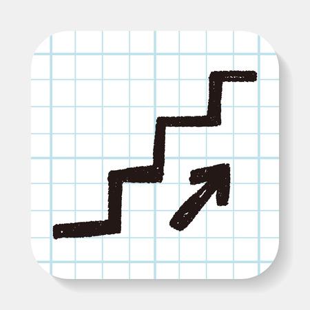 escalera: doodle de escaleras