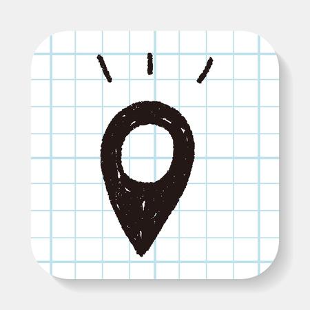 soumis: doodle objet