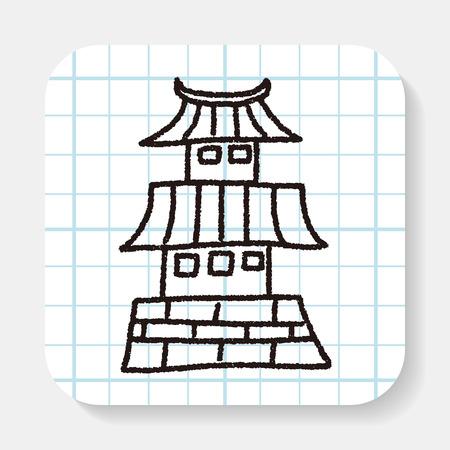 architecture: doodle architecture