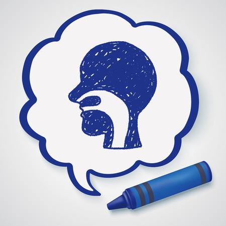 es�fago: doodle de es�fago