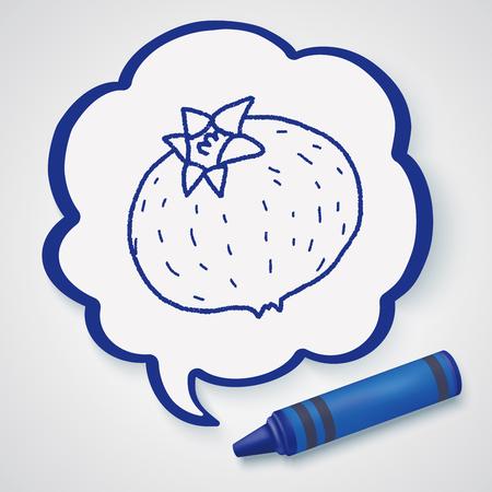 страсть: Passion Fruit doodle