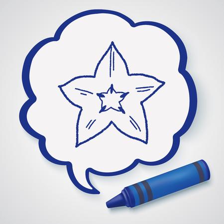 별: Star fruit doodle
