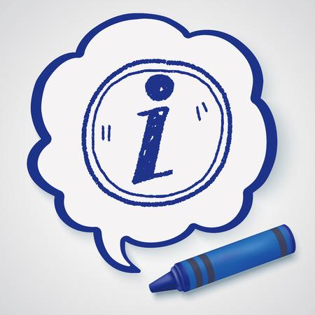 inform information: information doodle