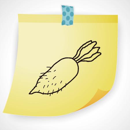 organic background: Radish doodle