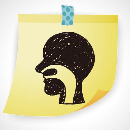 esophageal: esophagus doodle