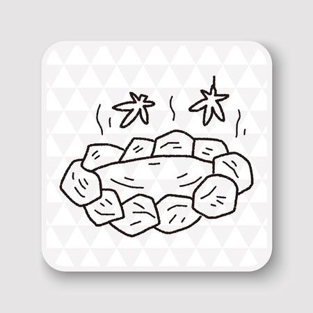 Hot spring doodle
