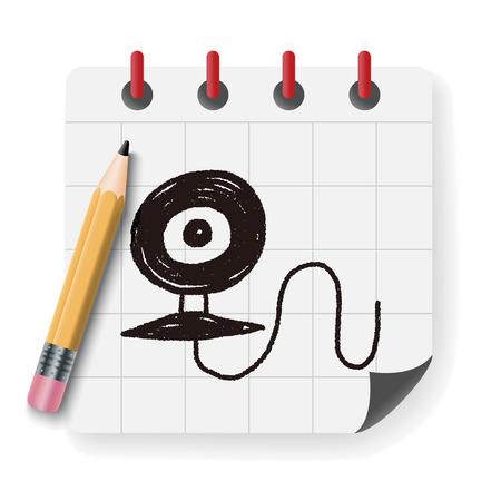 webcam: Doodle webcam