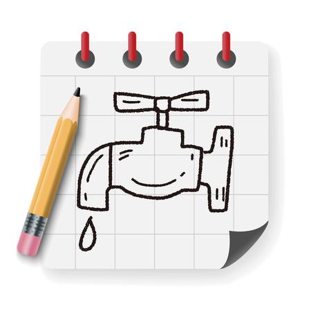 conserve: Environmental protection concept; Conserve water, protect the environment; doodle