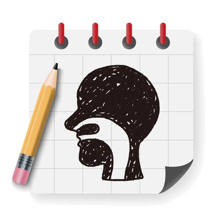 slokdarm doodle