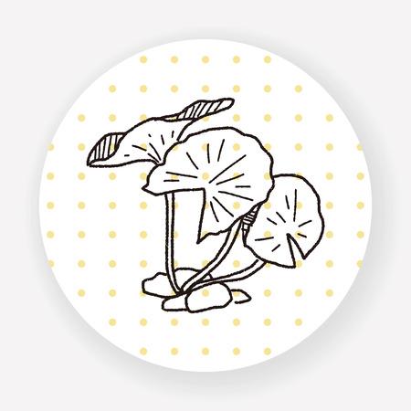 lilly pad: Lotus leaf doodle