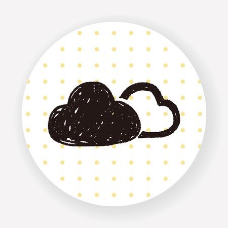cloud: Doodle Cloud