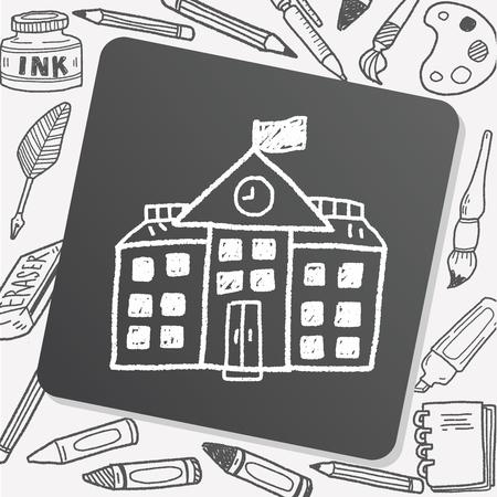 school: Doodle School