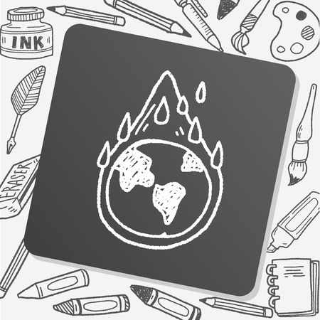 protect: Environmental protection concept; Protect our environment, protect our planet; doodle Illustration
