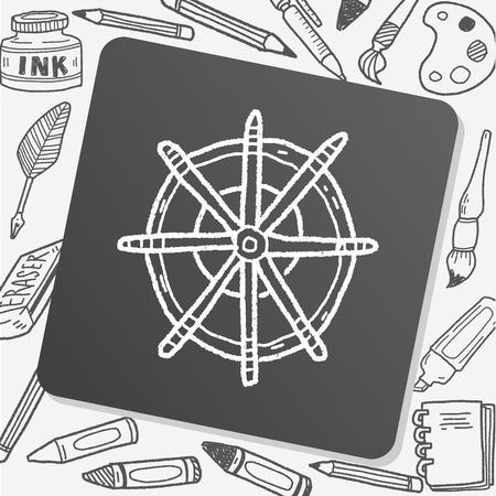 ruder: Rudder doodle Illustration