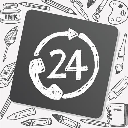 24 uur klantenservice doodle