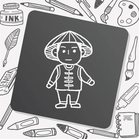 vietnamese: Vietnamese doodle