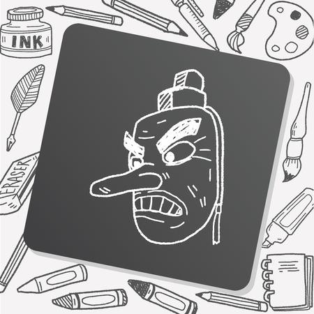 stare: Tengu doodle