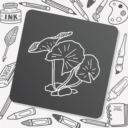 lily pad: Lotus leaf doodle