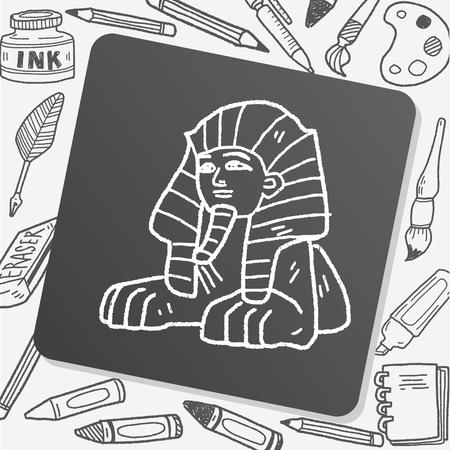 esfinge: Esfinge del doodle