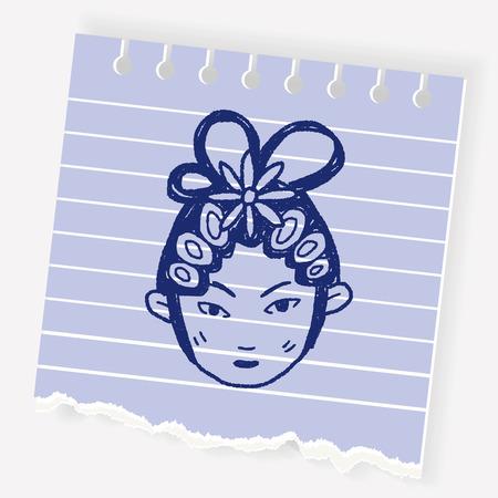 Chinese character doodle Reklamní fotografie - 87044522