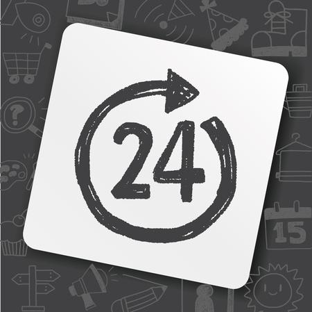 24 uur klantenservice doodle tekening