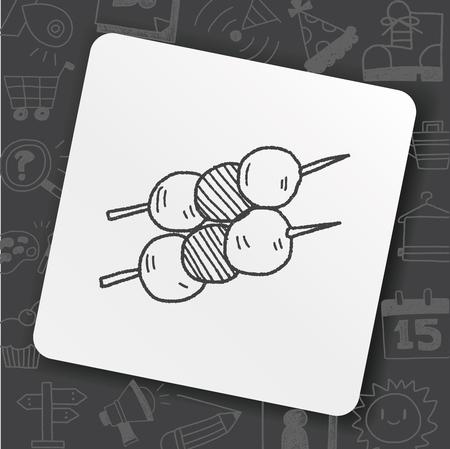 Meatball doodle