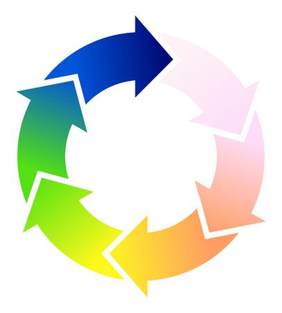 カラフルな丸い矢印の図