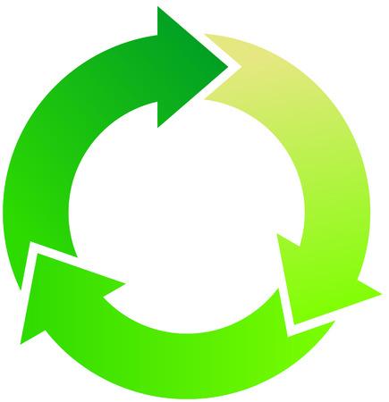 カラフルな円形の緑の矢印の図