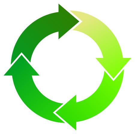 カラフルなグリーン プロセス円形矢印の図