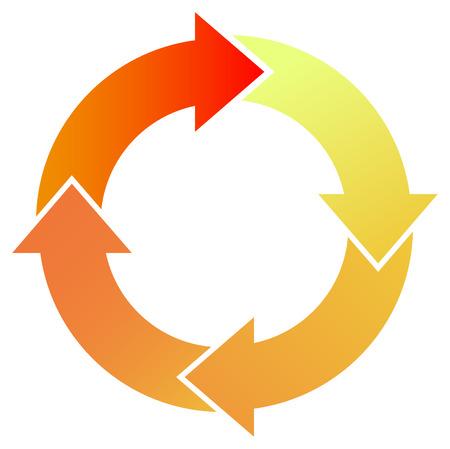 circulaire: Une Illustration rouge color� de la fl�che circulaire des processus