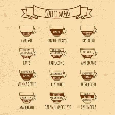 コーヒー メニューはコーヒーの描かれたインフォ グラフィックを手します。  イラスト・ベクター素材
